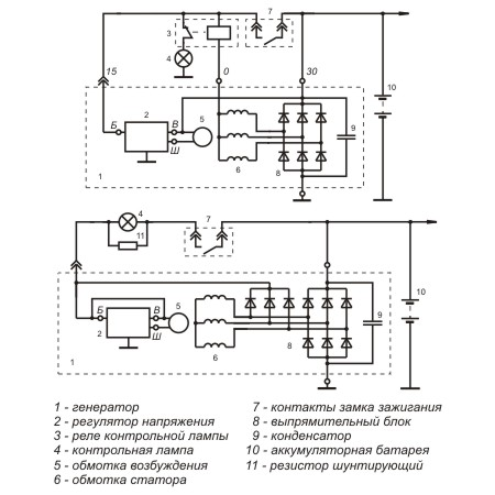 генератор из Г-424 (Днепр)