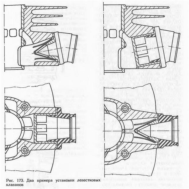 Из чего сделать лепестковый клапан своими руками