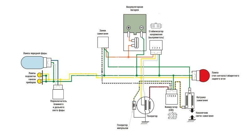 схема проводки 157qmj